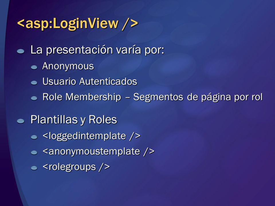 La presentación varía por: Anonymous Usuario Autenticados Role Membership – Segmentos de página por rol Plantillas y Roles