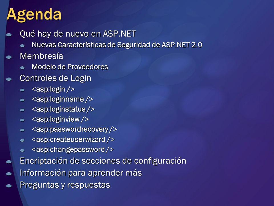 Agenda Qué hay de nuevo en ASP.NET Nuevas Características de Seguridad de ASP.NET 2.0 Membresía Modelo de Proveedores Controles de Login Encriptación