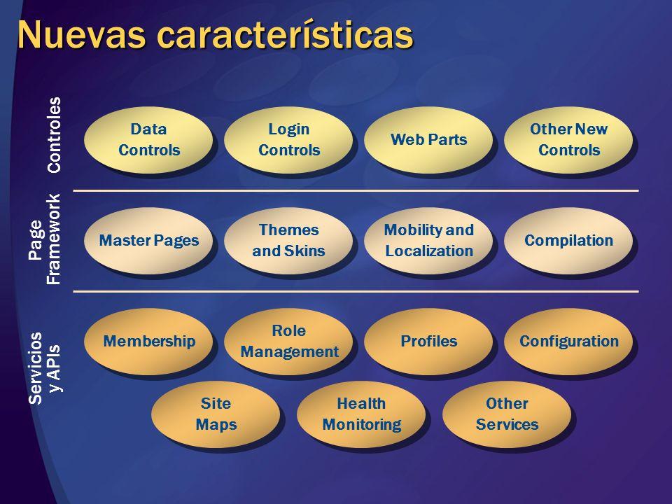 Preguntas y respuestas Proponer preguntas usando el botón Ask a Question No te olvides de llenar la encuesta Para webcasts futuros y pasados (en inglés) http://www.microsoft.com/webcasts http://www.microsoft.com/webcasts Para webcasts futuros y pasados (en castellano) http://www.microsoft.com/spanish/msdn/latam/video http://www.microsoft.com/spanish/msdn/latam/video Este webcast fue presentado usando Microsoft Office LiveMeeting.