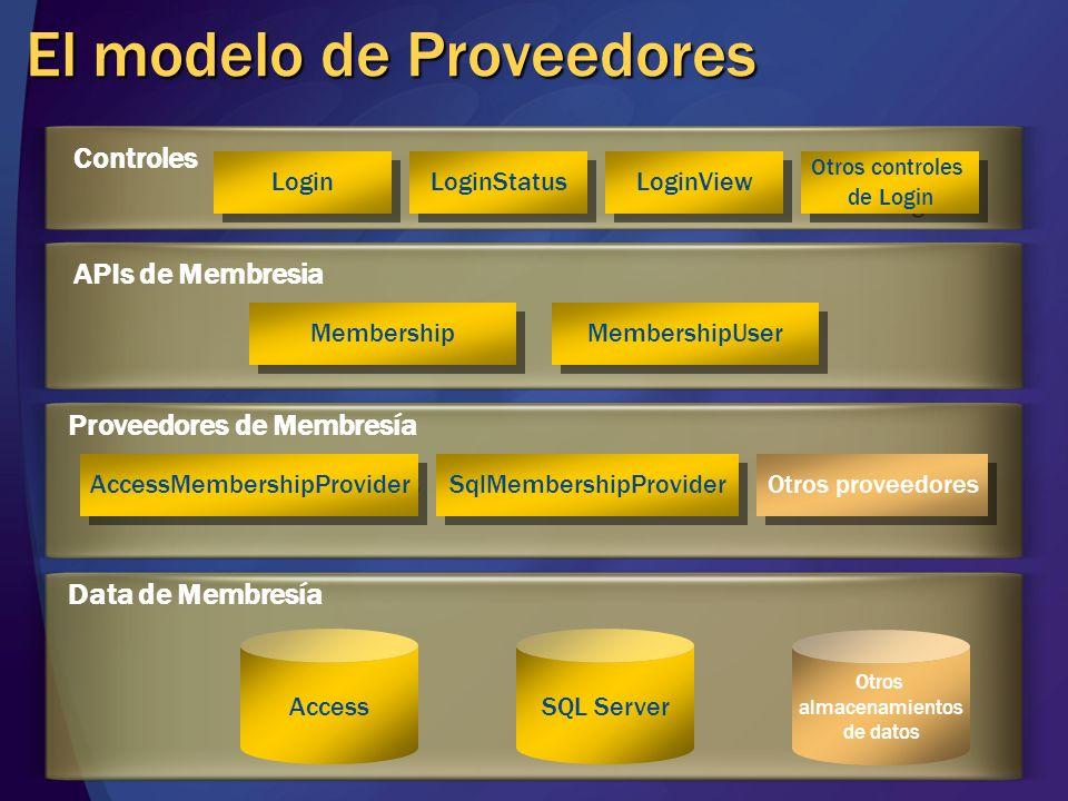 El modelo de Proveedores APIs de Membresia Data de Membresía Access Otros almacenamientos de datos Controles Login LoginStatus LoginView AccessMembers