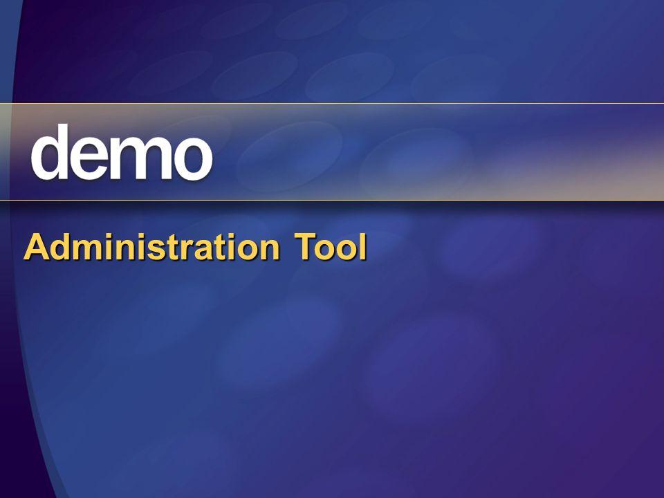 Administración de Roles