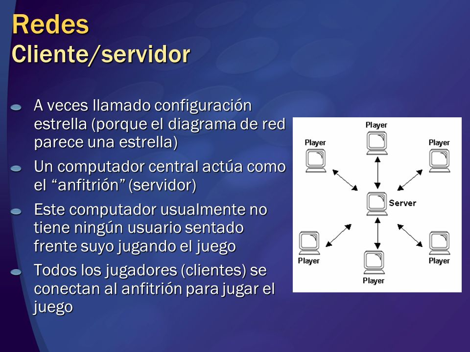 Redes Cliente/servidor A veces llamado configuración estrella (porque el diagrama de red parece una estrella) Un computador central actúa como el anfi