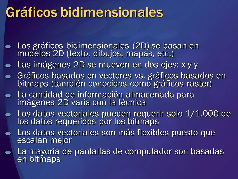 Gráficos bidimensionales Los gráficos bidimensionales (2D) se basan en modelos 2D (texto, dibujos, mapas, etc.) Las imágenes 2D se mueven en dos ejes: