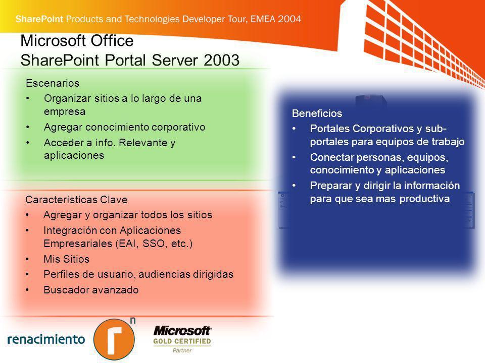 Microsoft Office SharePoint Portal Server 2003 Escenarios Organizar sitios a lo largo de una empresa Agregar conocimiento corporativo Acceder a info.