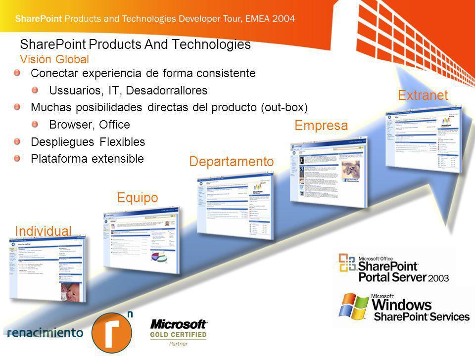 SharePoint Products And Technologies Visión Global Conectar experiencia de forma consistente Ussuarios, IT, Desadorrallores Muchas posibilidades direc