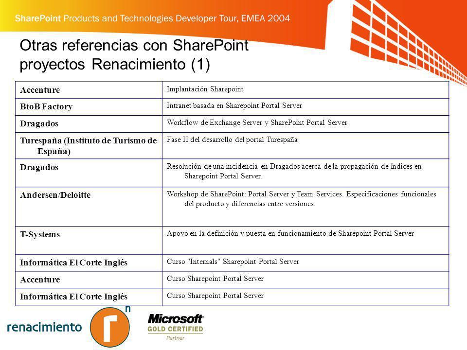 Otras referencias con SharePoint proyectos Renacimiento (1) Accenture Implantación Sharepoint BtoB Factory Intranet basada en Sharepoint Portal Server