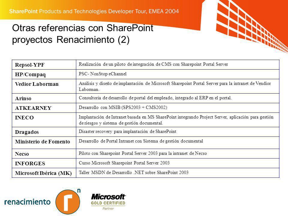 Otras referencias con SharePoint proyectos Renacimiento (2) Repsol-YPF Realización de un piloto de integración de CMS con Sharepoint Portal Server HP/