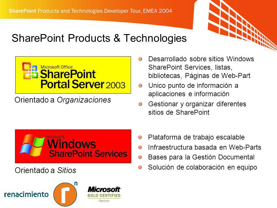 SharePoint Products & Technologies Plataforma de trabajo escalable Infraestructura basada en Web-Parts Bases para la Gestión Documental Solución de co
