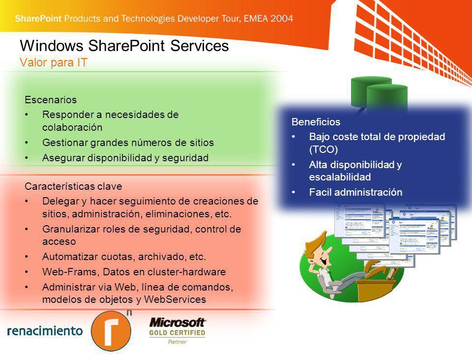 Windows SharePoint Services Valor para IT Escenarios Responder a necesidades de colaboración Gestionar grandes números de sitios Asegurar disponibilid