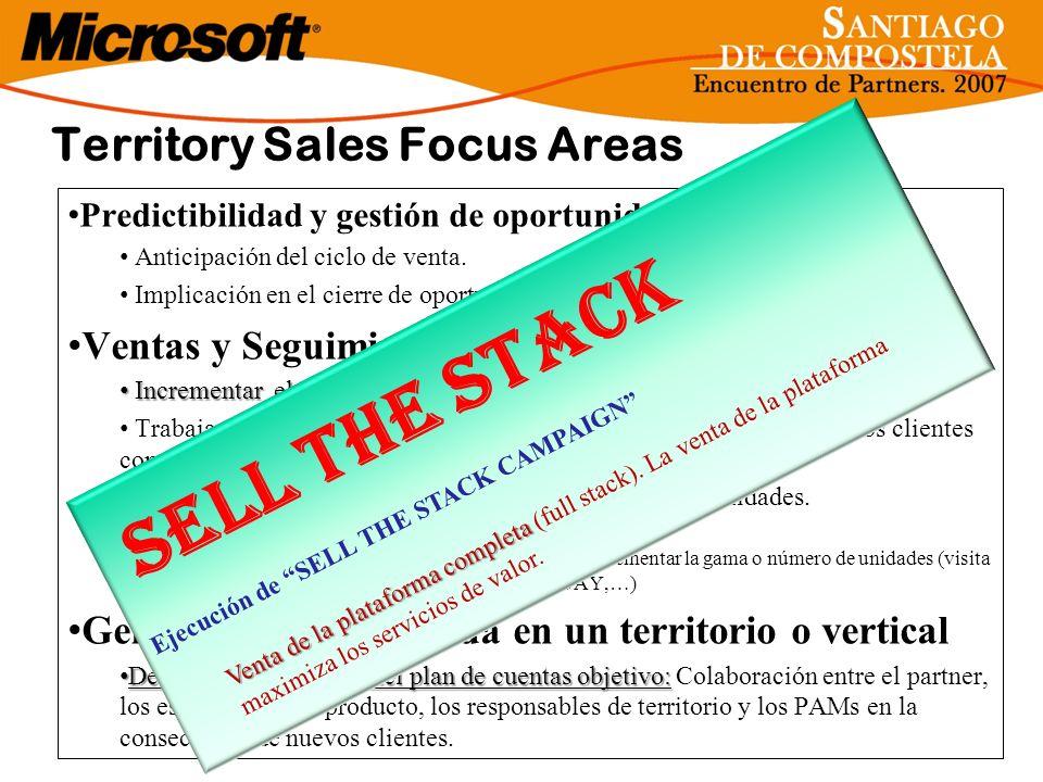 Territory Sales Focus Areas Predictibilidad y gestión de oportunidades Anticipación del ciclo de venta. Implicación en el cierre de oportunidades conj
