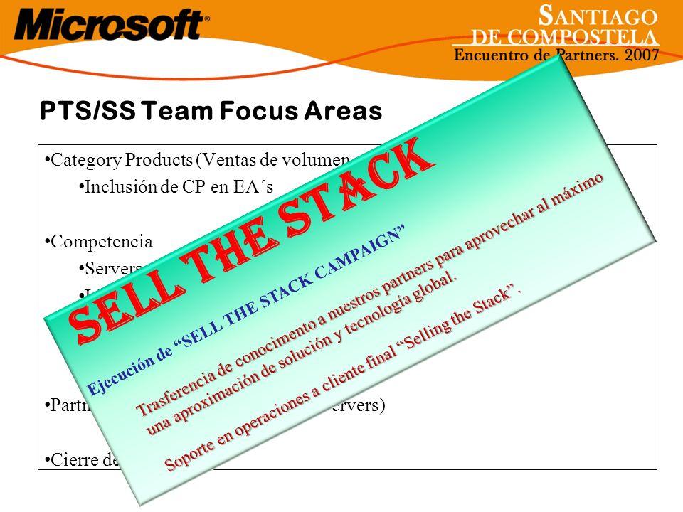 PTS/SS Team Focus Areas Category Products (Ventas de volumen a través de valor). Inclusión de CP en EA´s Competencia Servers Linux Enterprise Search L