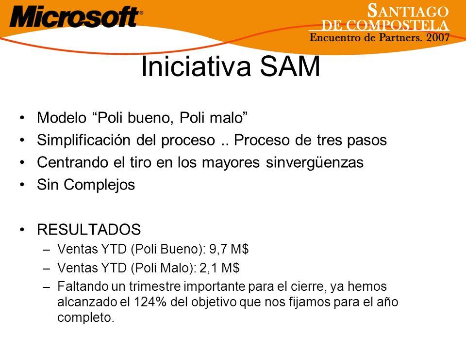 Iniciativa SAM Modelo Poli bueno, Poli malo Simplificación del proceso.. Proceso de tres pasos Centrando el tiro en los mayores sinvergüenzas Sin Comp