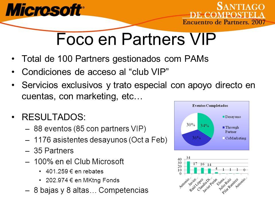 Foco en Partners VIP Total de 100 Partners gestionados com PAMs Condiciones de acceso al club VIP Servicios exclusivos y trato especial con apoyo dire