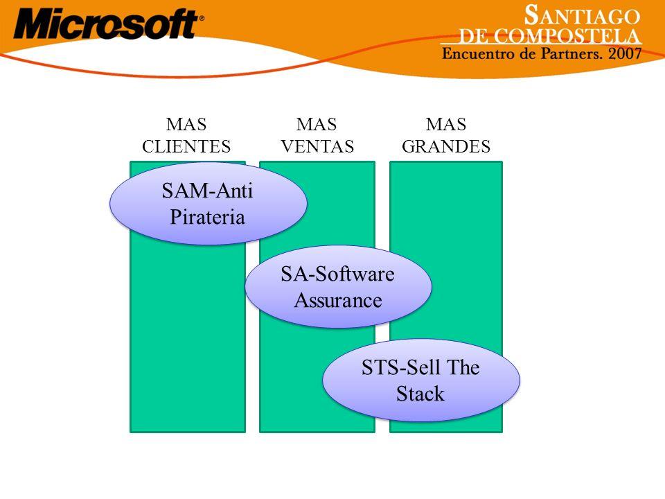 MAS CLIENTES MAS VENTAS MAS GRANDES SAM-Anti Pirateria SA-Software Assurance STS-Sell The Stack