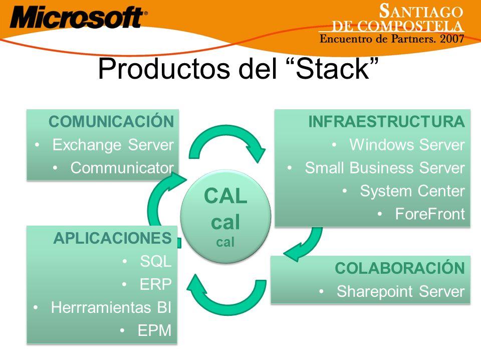 Productos del Stack COMUNICACIÓN Exchange Server Communicator COMUNICACIÓN Exchange Server Communicator COLABORACIÓN Sharepoint Server COLABORACIÓN Sh