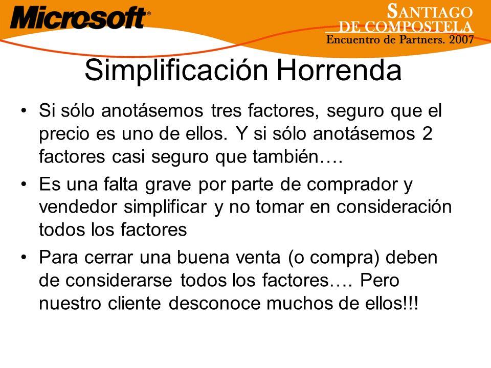 Simplificación Horrenda Si sólo anotásemos tres factores, seguro que el precio es uno de ellos. Y si sólo anotásemos 2 factores casi seguro que tambié