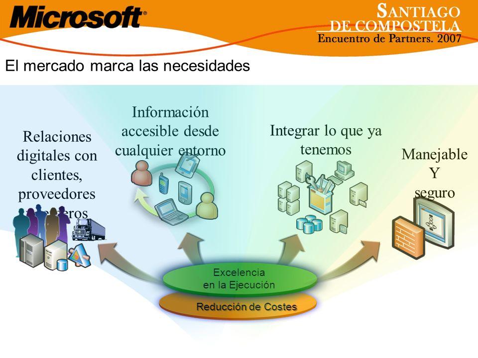 El mercado marca las necesidades Información accesible desde cualquier entorno Integrar lo que ya tenemos Excelencia en la Ejecución Reducción de Cost