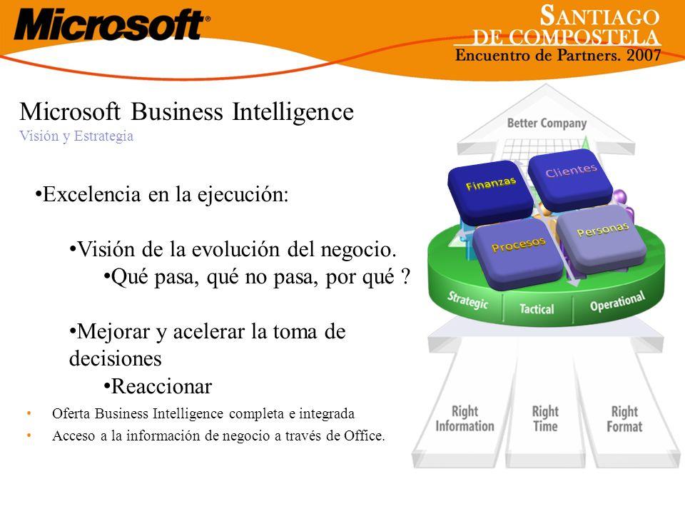 Excelencia en la ejecución: Visión de la evolución del negocio. Qué pasa, qué no pasa, por qué ? Mejorar y acelerar la toma de decisiones Reaccionar O
