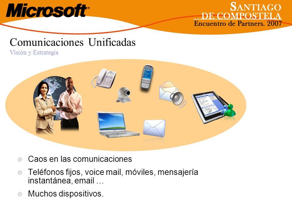 Comunicaciones Unificadas Visión y Estrategia Caos en las comunicaciones Teléfonos fijos, voice mail, móviles, mensajería instantánea, email … Muchos