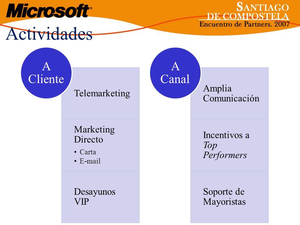 Actividades Telemarketing Marketing Directo Carta E-mail Desayunos VIP A Cliente Amplia Comunicación Incentivos a Top Performers Soporte de Mayoristas