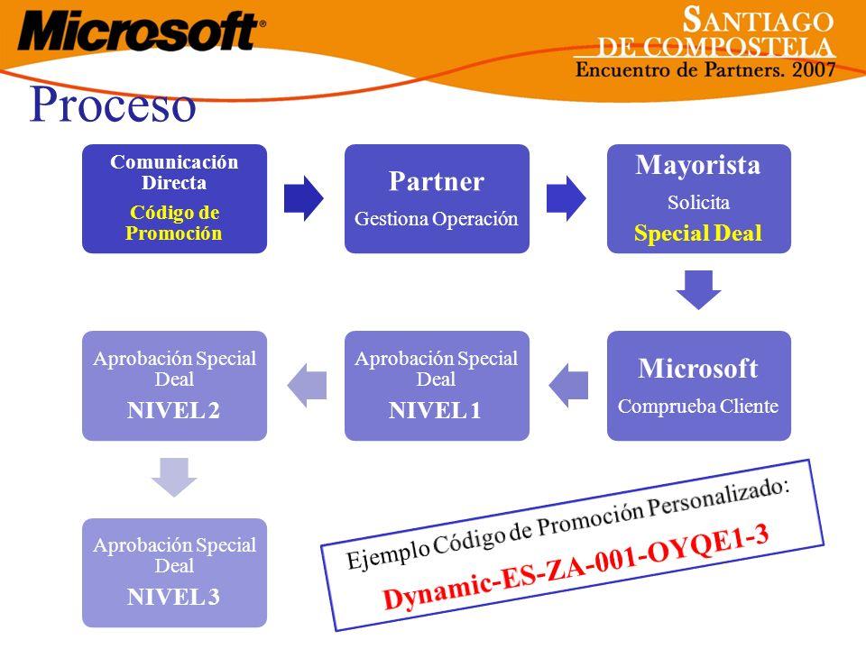 Proceso Comunicación Directa Código de Promoción Partner Gestiona Operación Mayorista Solicita Special Deal Microsoft Comprueba Cliente Aprobación Spe
