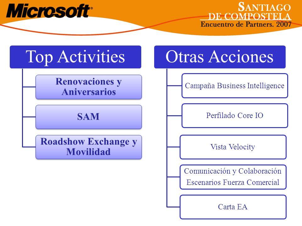 Top Activities Renovaciones y Aniversarios SAM Roadshow Exchange y Movilidad Otras Acciones Campaña Business IntelligencePerfilado Core IOVista Veloci