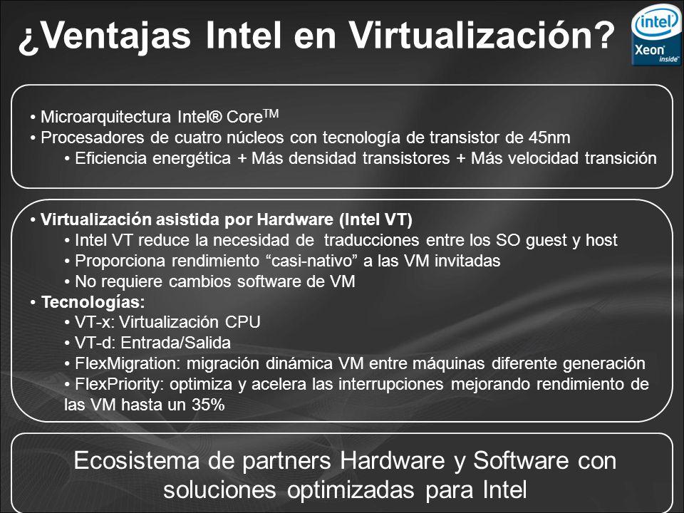 Evolucion de la Tecnología de Virtualization Intel® AntesHoyMañanaFuturo Virtualizacion sólo SW Virtualizacion Intel VT Virtualización más robusta y sencilla Intel VT Virtualización más robusta y sencilla Intel VT-d y VT-gen2 Rendimiento y E/S mejorados Intel VT-d y VT-gen2 Rendimiento y E/S mejorados VMM más Seguras y estables Intel VT + Failover + Disaster Recovery +….