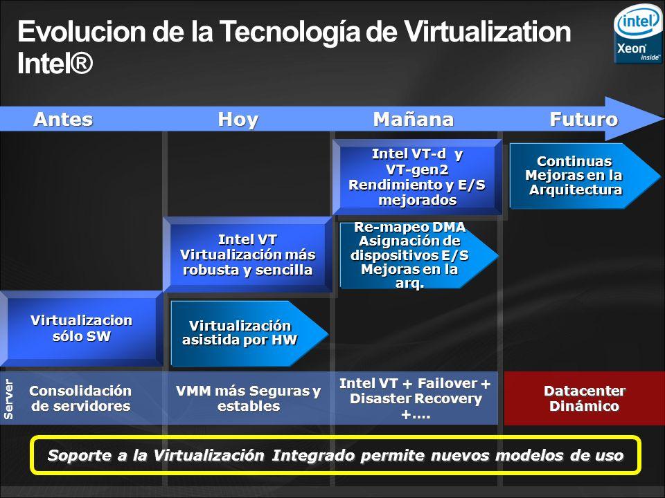 Evolucion de la Tecnología de Virtualization Intel® AntesHoyMañanaFuturo Virtualizacion sólo SW Virtualizacion Intel VT Virtualización más robusta y s