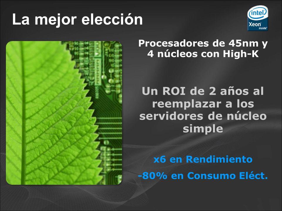 La mejor elección Procesadores de 45nm y 4 núcleos con High-K Un ROI de 2 años al reemplazar a los servidores de núcleo simple x6 en Rendimiento -80%