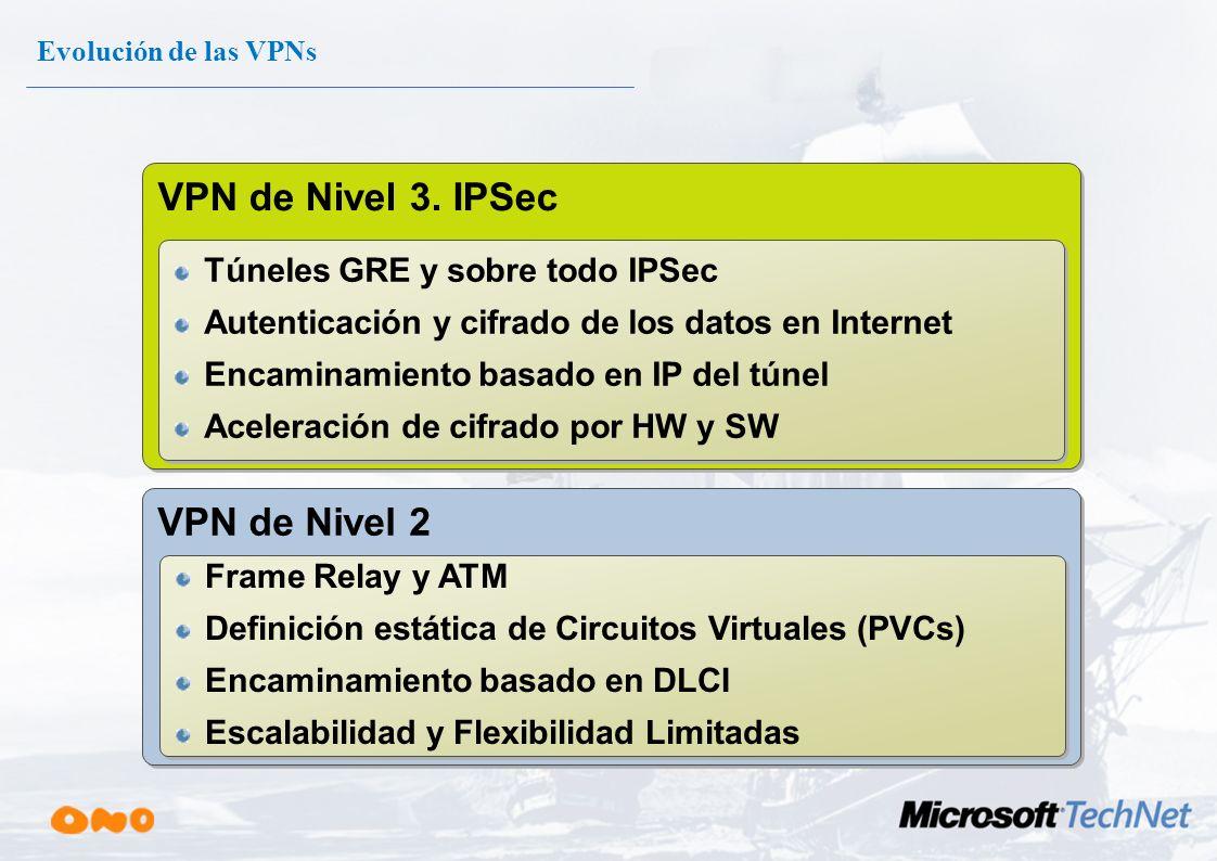 Definición de VPN Conexiones realizadas sobre una infraestructura compartida Funcionalidad similar (¿mejor?) que una red privada real: –comportamiento