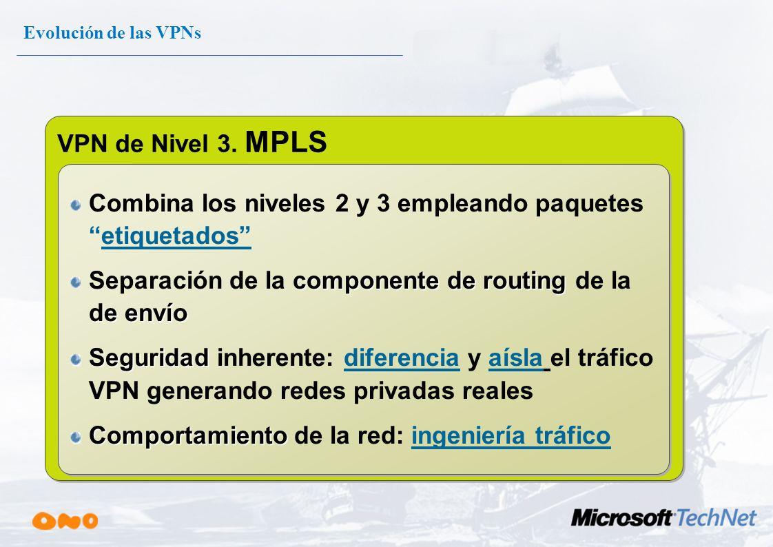 Evolución de las VPNs VPN de Nivel 3. IPSec Túneles GRE y sobre todo IPSec Autenticación y cifrado de los datos en Internet Encaminamiento basado en I
