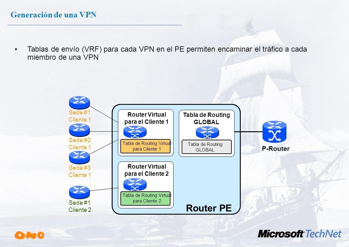 Esquema básico funcionamiento Cliente 1 Cliente 2 Cliente 3 Router PE Router P Backbone MPLS MP-iBGP IGP IS-IS Routing VPN