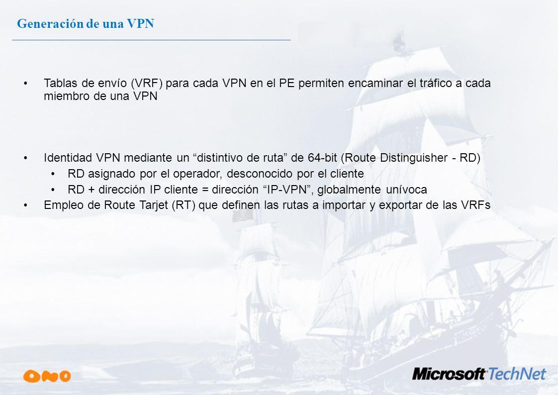 Generación de una VPN Tablas de envío (VRF) para cada VPN en el PE permiten encaminar el tráfico a cada miembro de una VPN Router PE P-Router Tabla de