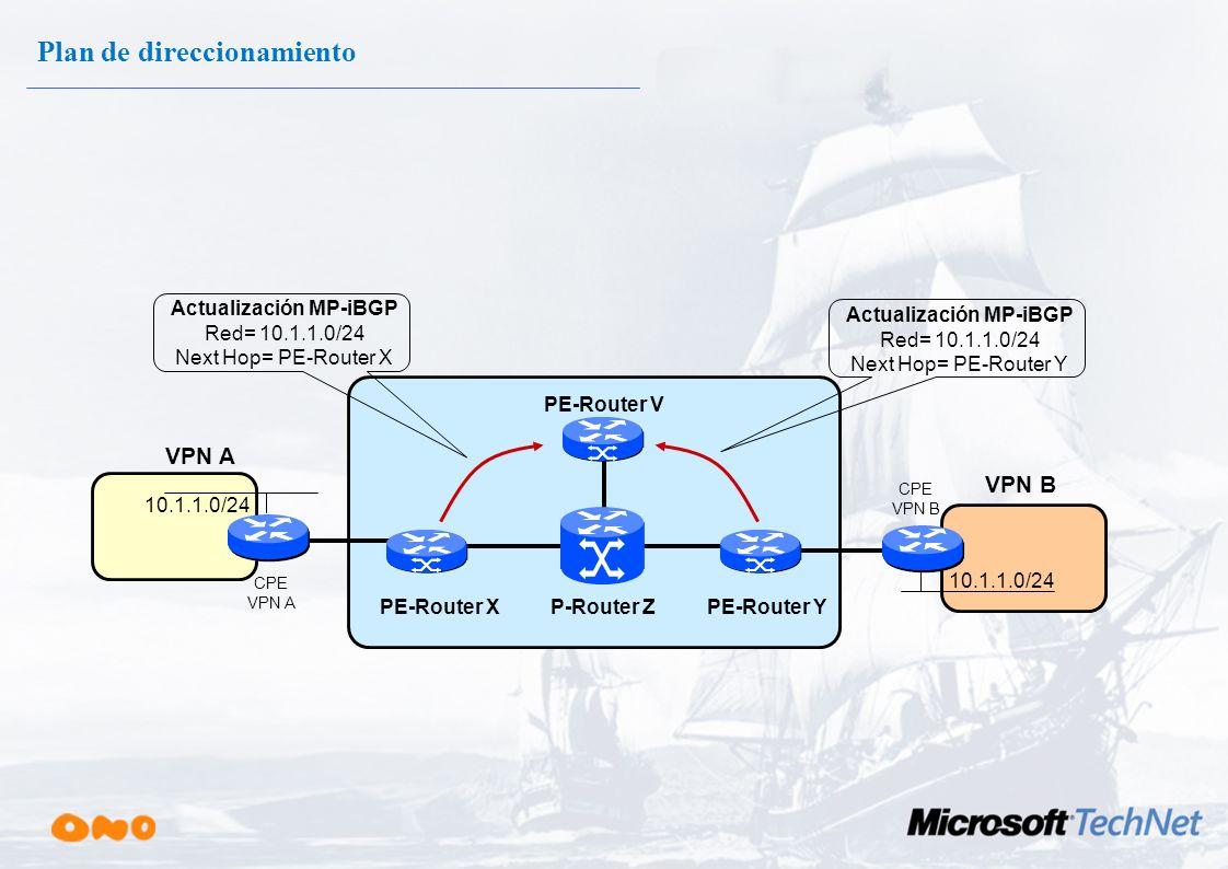 Generación de una VPN Identidad VPN mediante un distintivo de ruta de 64-bit (Route Distinguisher - RD) RD asignado por el operador, desconocido por e