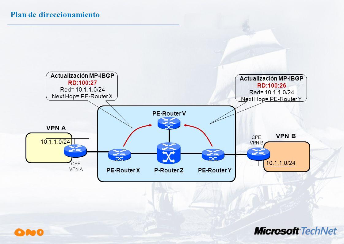 Plan de direccionamiento PE-Router XPE-Router YP-Router Z VPN A CPE VPN A 10.1.1.0/24 CPE VPN B VPN B 10.1.1.0/24 PE-Router V Actualización MP-iBGP Re