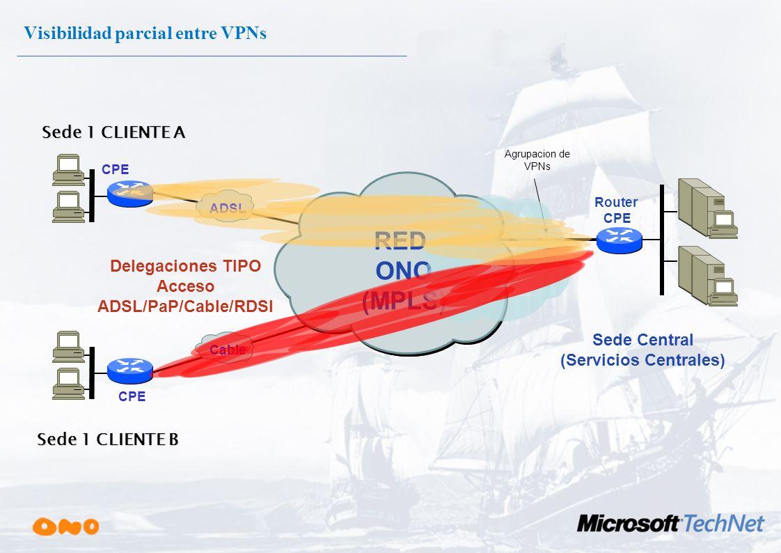 Visibilidad todos con todos Sede Central VPN Cisco CPE PaP 2Mb Cisco CPE ADSL 4Mb PaP 1Mb Cisco CPE Delegaciones VPN Internet Centralizado INTERNET Re