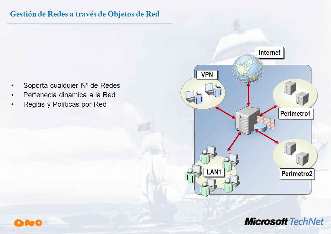 Indice ¿Quién es ONO? Evolución de las VPNs VPNs de Nivel 2 VPNs de Nivel 3. IPSec VPNs Seguras con MPLS Hosting de Aplicaciones con MPLS Soluciones c