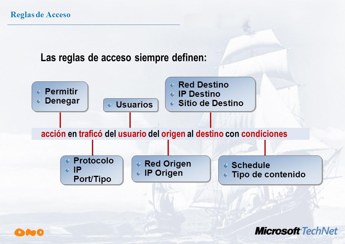 Gestión de Redes a través de Objetos de Red Soporta cualquier Nº de Redes Pertenecia dinamica a la Red Reglas y Políticas por Red Perimetro2 LAN1 Peri