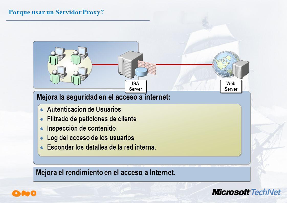 Reglas de Acceso Permitir Denegar Permitir Denegar Usuarios Red Destino IP Destino Sitio de Destino Red Destino IP Destino Sitio de Destino Protocolo