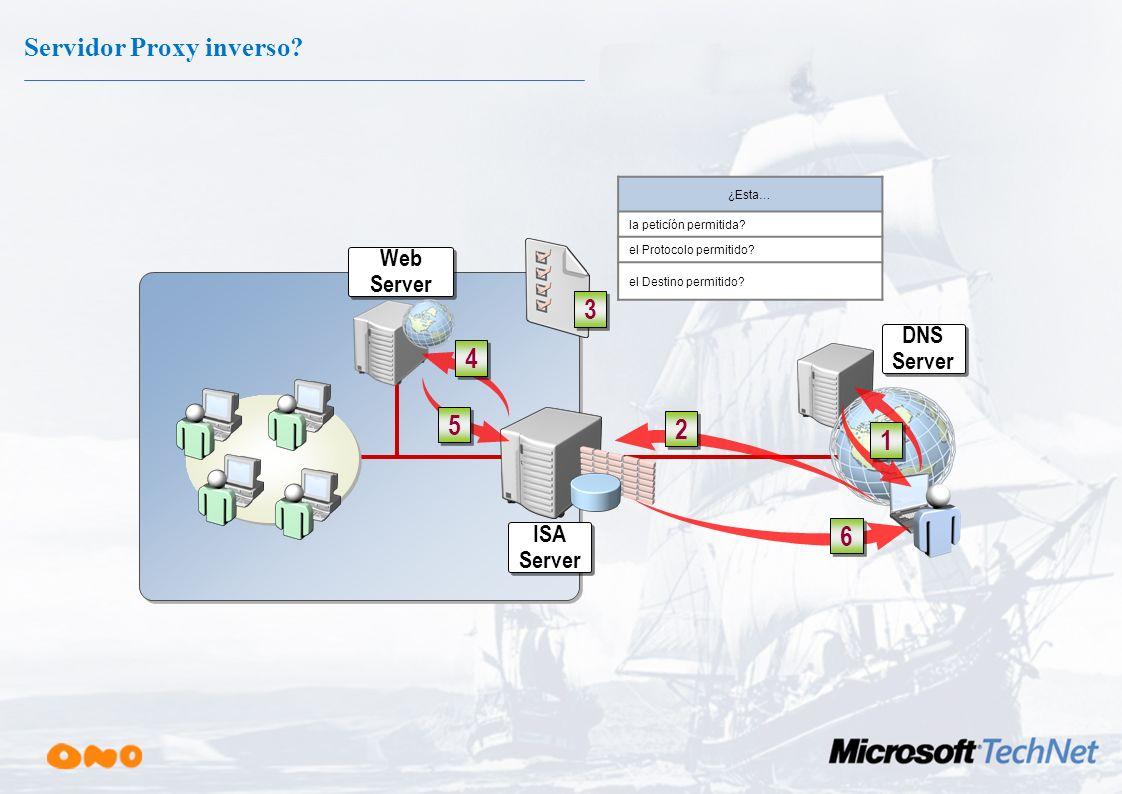 Servidor Proxy Directo. ISA Server Web Server 1 1 3 3 6 6 2 2 5 5 4 4 Esta… El usuario permitido? El Protocolo permitido? El destino permitido?