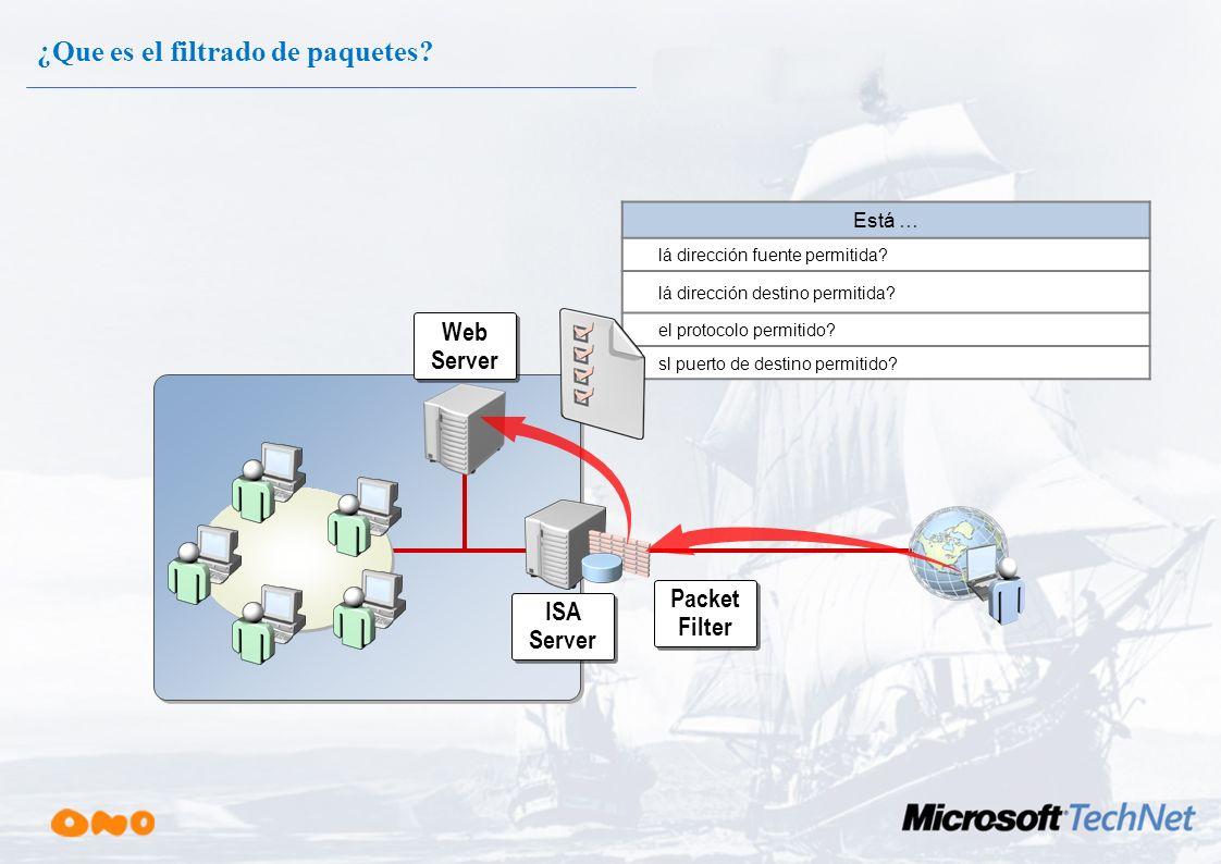 Componentes TCP/IP afectados Dirección destino: 0003FFD329B0 Dirección fuente: 0003FFFDFFFF Dirección destino: 0003FFD329B0 Dirección fuente: 0003FFFD