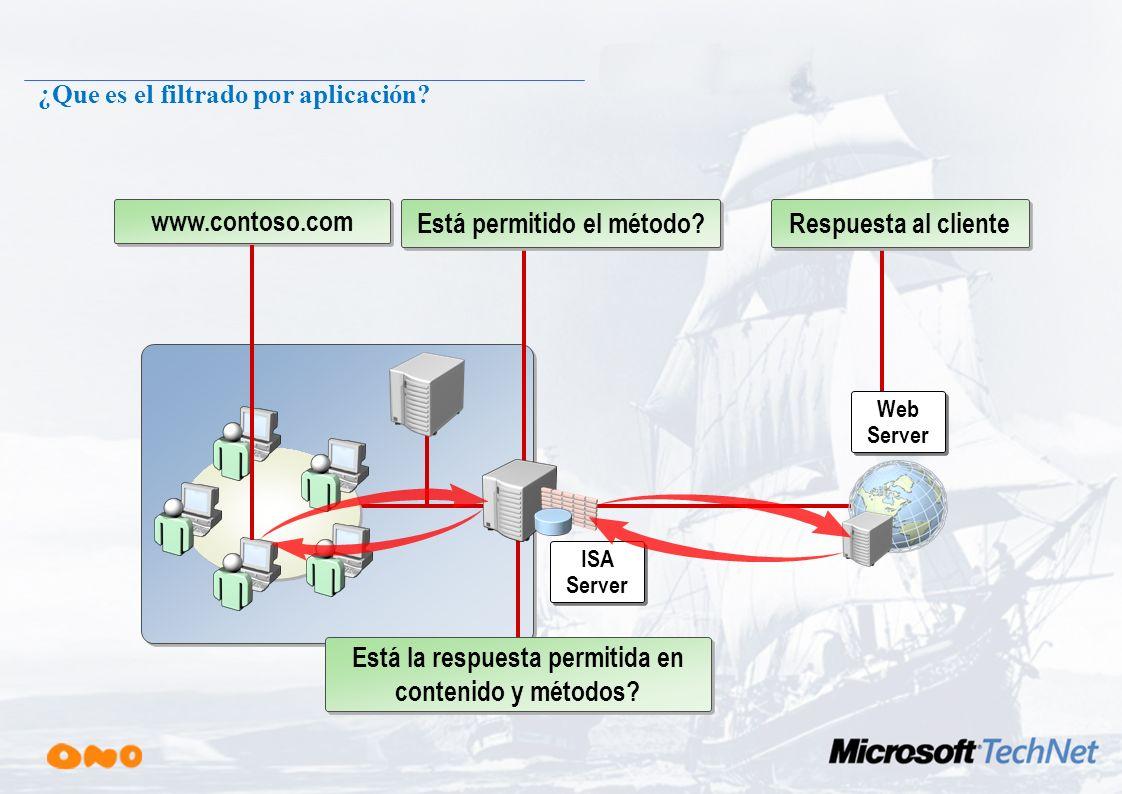 ¿Que es el filtrado de paquetes? Web Server ISA Server Web Server Reglas de conexión Crear la regla de conexión Es el paquete parte de la conexión?