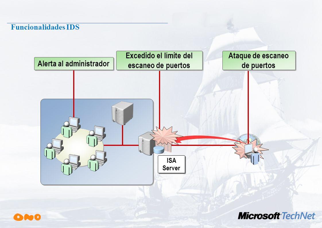 ¿Que es el filtrado por aplicación? ISA Server www.contoso.com Respuesta al cliente Está permitido el método? Está la respuesta permitida en contenido