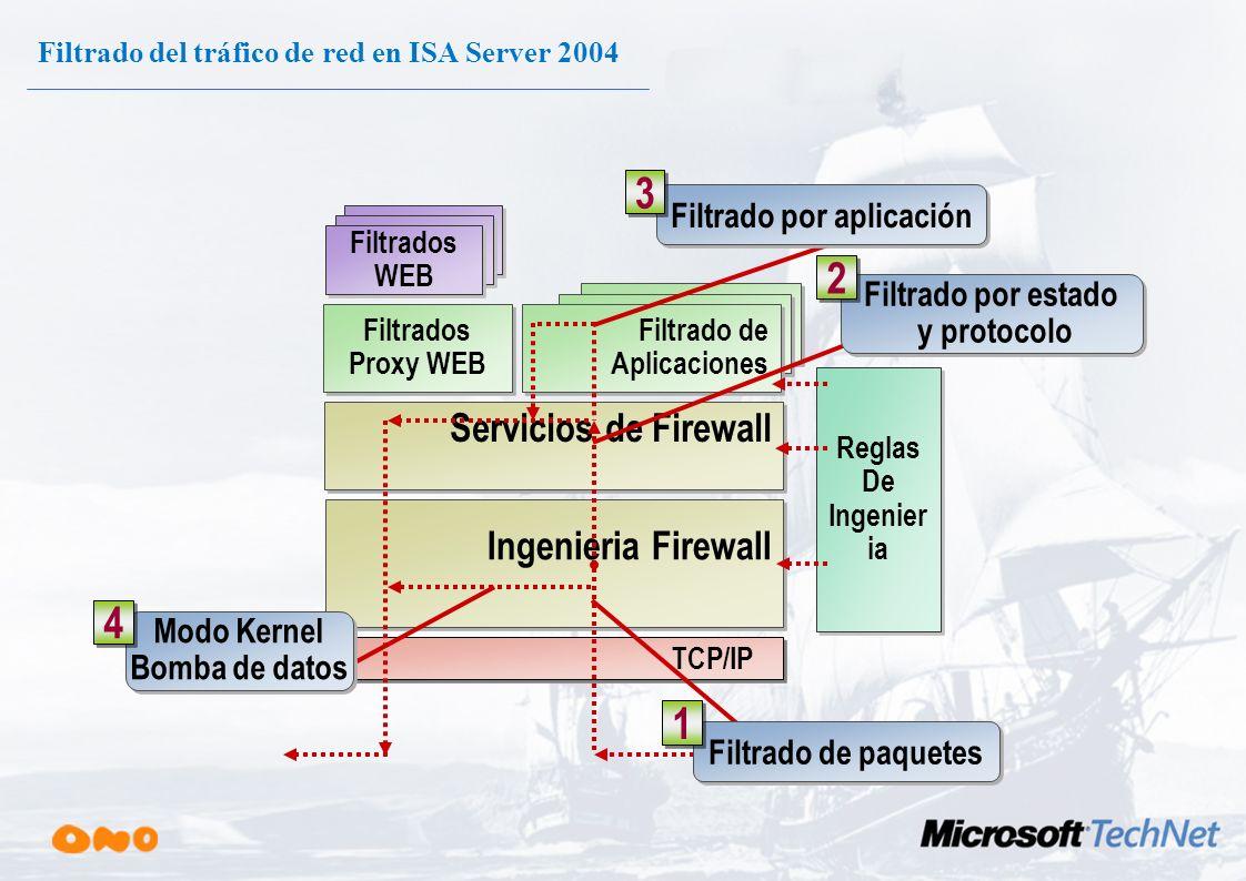 Funcionalidades IDS ISA Server Alerta al administrador Ataque de escaneo de puertos Excedido el límite del escaneo de puertos
