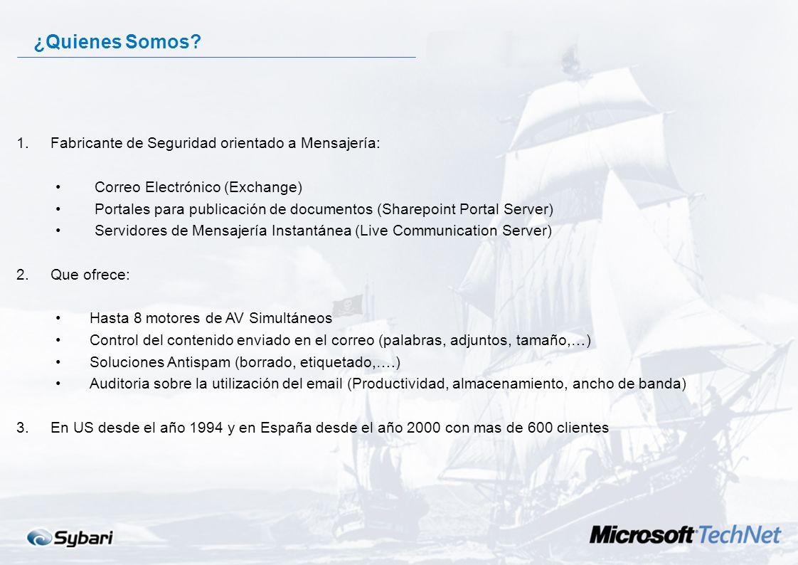 AGENDA 1.Presentación 2.Herramientas de Filtrado de Contenido 3.Filtros AntiSpam en MS Exchange Server 2003 4.Intelligent Message Filter en Exchange 2