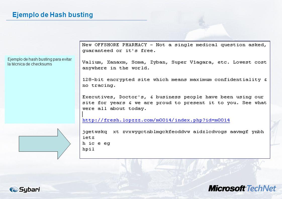 Checksums 1.Crea un fingerprint de ejemplos de spam conocido 2.La Base de Datos se actualiza periódicamente 3.Es reactivo Por definición, el fingerpri