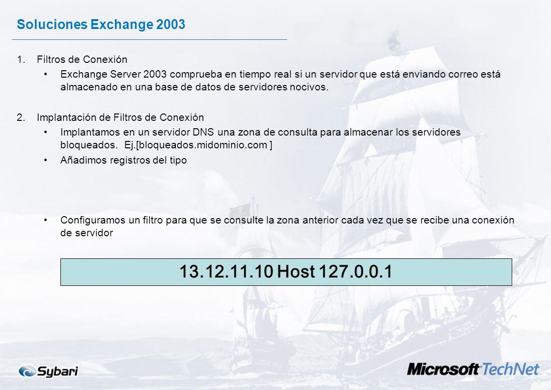 Soluciones Exchange 2003 1.Listas Autenticadas Se discrimina solo a usuarios autenticados para enviar mensajes a listas de correo.
