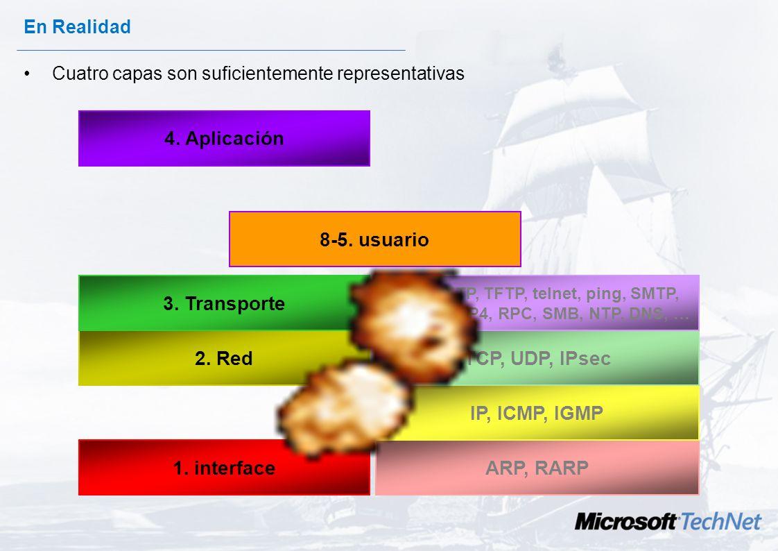El Modelo OSI 1.Fisico 2. Conexión 3. Red 4. Transporte 5. Sesión 6. Presentación 7. Aplicación