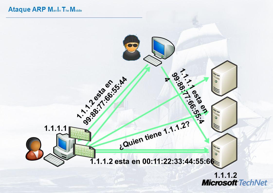 Envenenamiento de Conexiones:Man in the Middle PC 1 IP 1 MAC 1 PC 2 IP 2 MAC 2 PC H IP H MAC H IP 2 – MAC H IP 1 – MAC H CACHE ARP IP 2 – MAC H CACHE