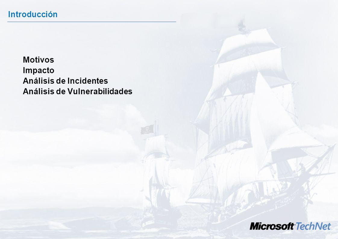 Introducción Motivos Impacto Análisis de Incidentes Análisis de Vulnerabilidades